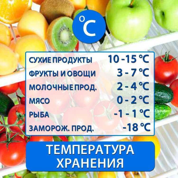Какая температура должна быть в холодильнике: настройка температурного режима + рейтинг лучших моделей 2020 года